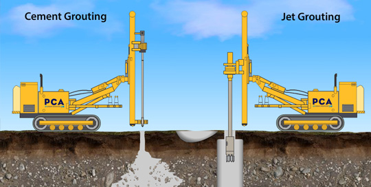 Animation pca contracting for Soil grouting